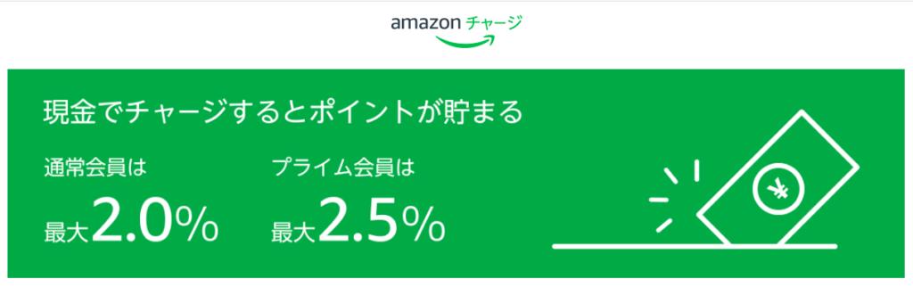 Amazongift500_1