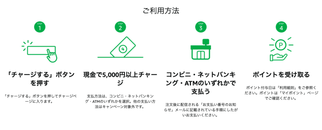 Amazongift500_3