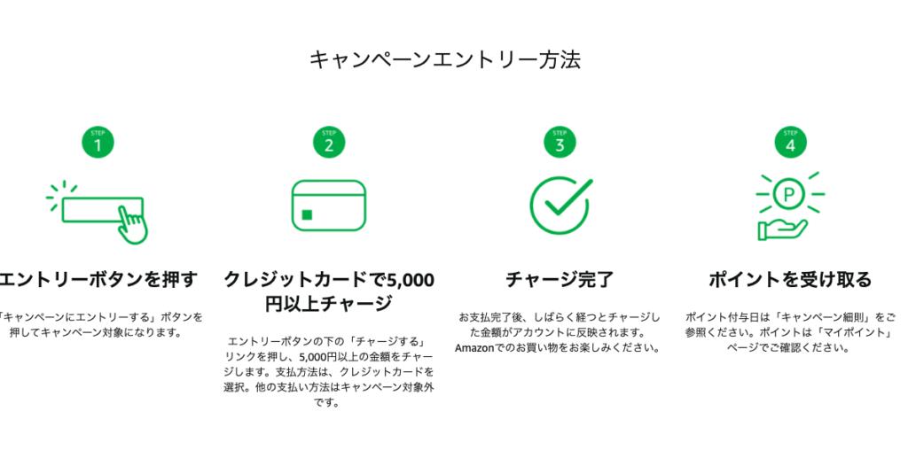 Amazongift500_5